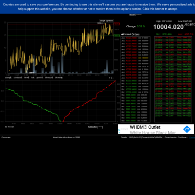 Details : Bitcoin Ticker - Tick by tick - Real time updates