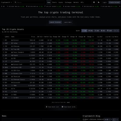Details : Cryptowatch | Your Trading Terminal