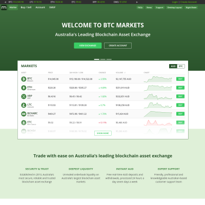 Details : BTC Markets Bitcoin Exchange | Buy & Sell BTC With AUD